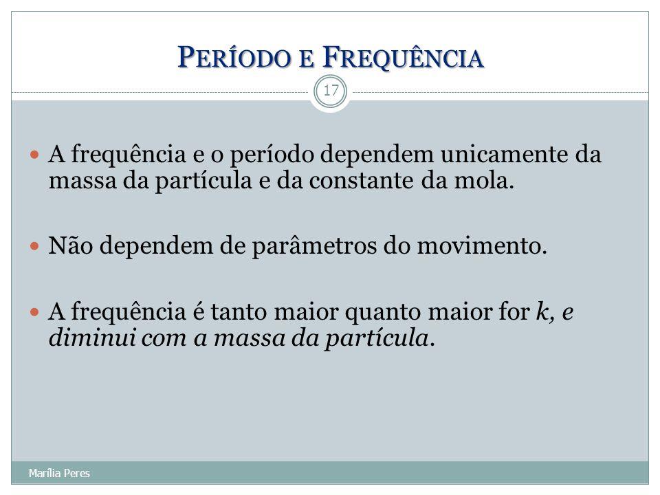 Período e Frequência A frequência e o período dependem unicamente da massa da partícula e da constante da mola.