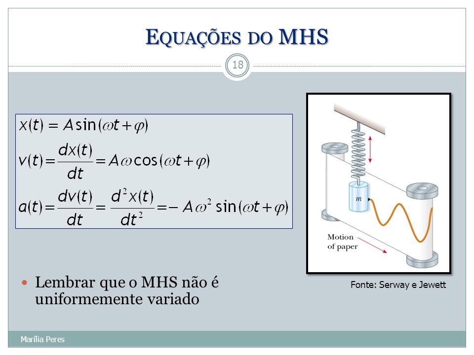 Equações do MHS Lembrar que o MHS não é uniformemente variado