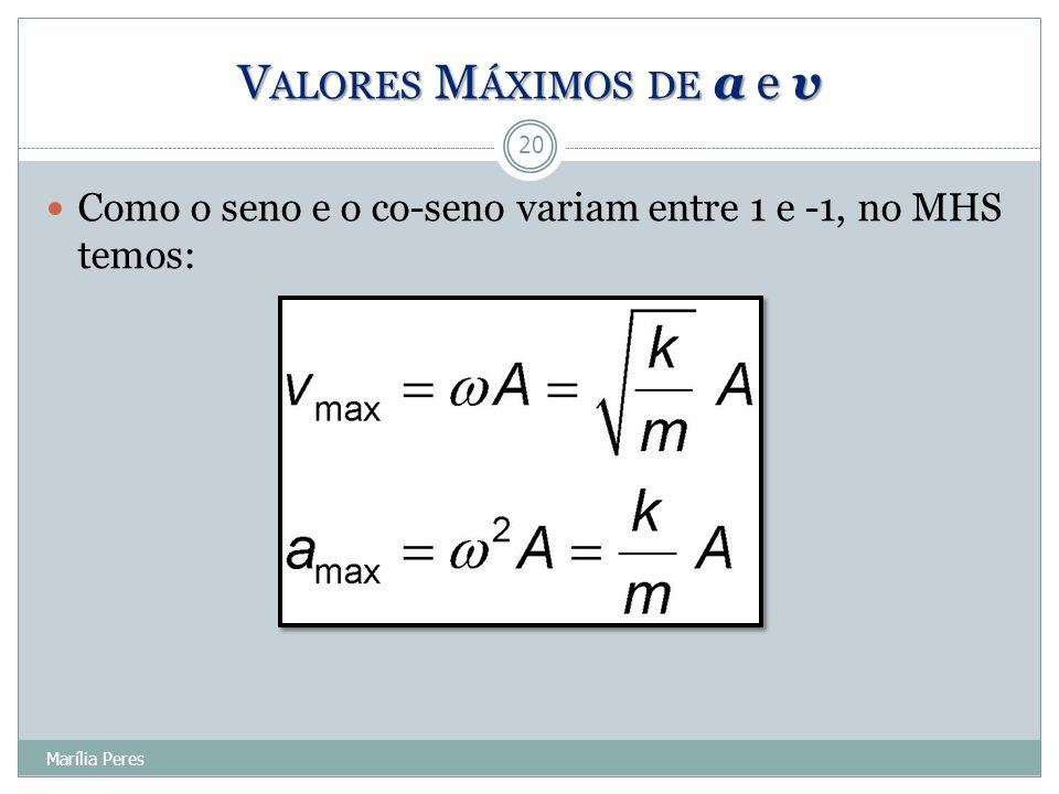 Valores Máximos de a e v Como o seno e o co-seno variam entre 1 e -1, no MHS temos: Marília Peres
