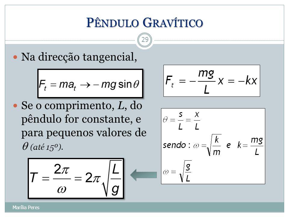 Pêndulo Gravítico Na direcção tangencial,