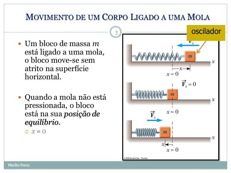 Movimento de um Corpo Ligado a uma Mola