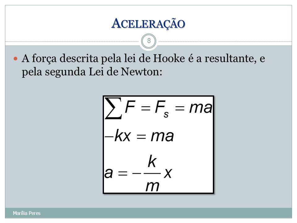 Aceleração A força descrita pela lei de Hooke é a resultante, e pela segunda Lei de Newton: Marília Peres.