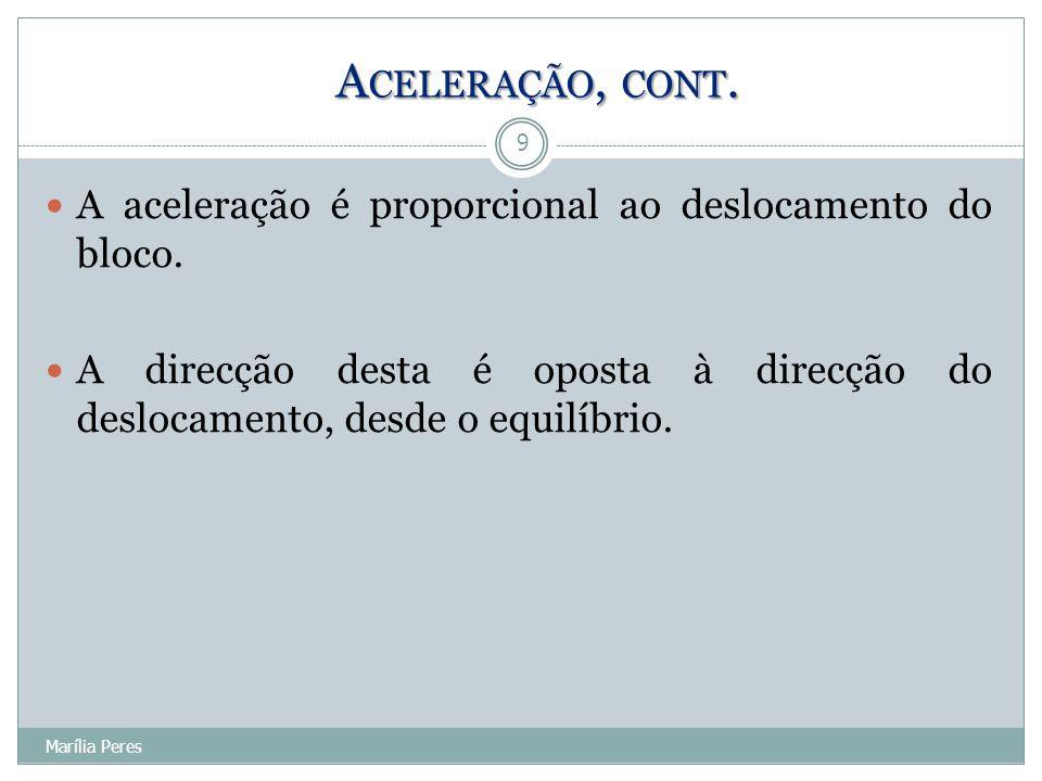 Aceleração, cont. A aceleração é proporcional ao deslocamento do bloco. A direcção desta é oposta à direcção do deslocamento, desde o equilíbrio.