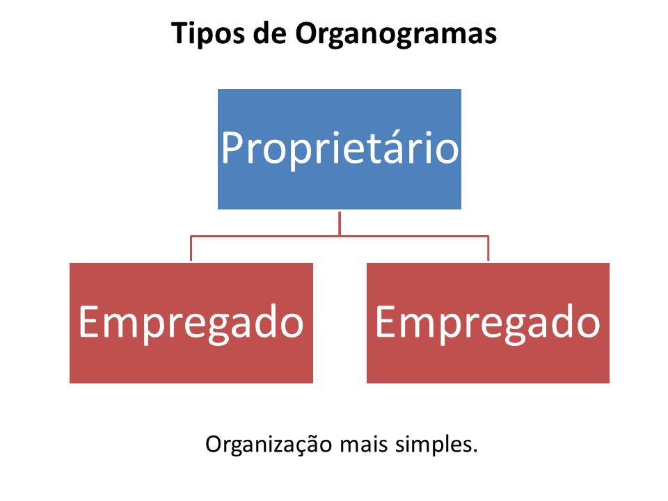 Organização mais simples.