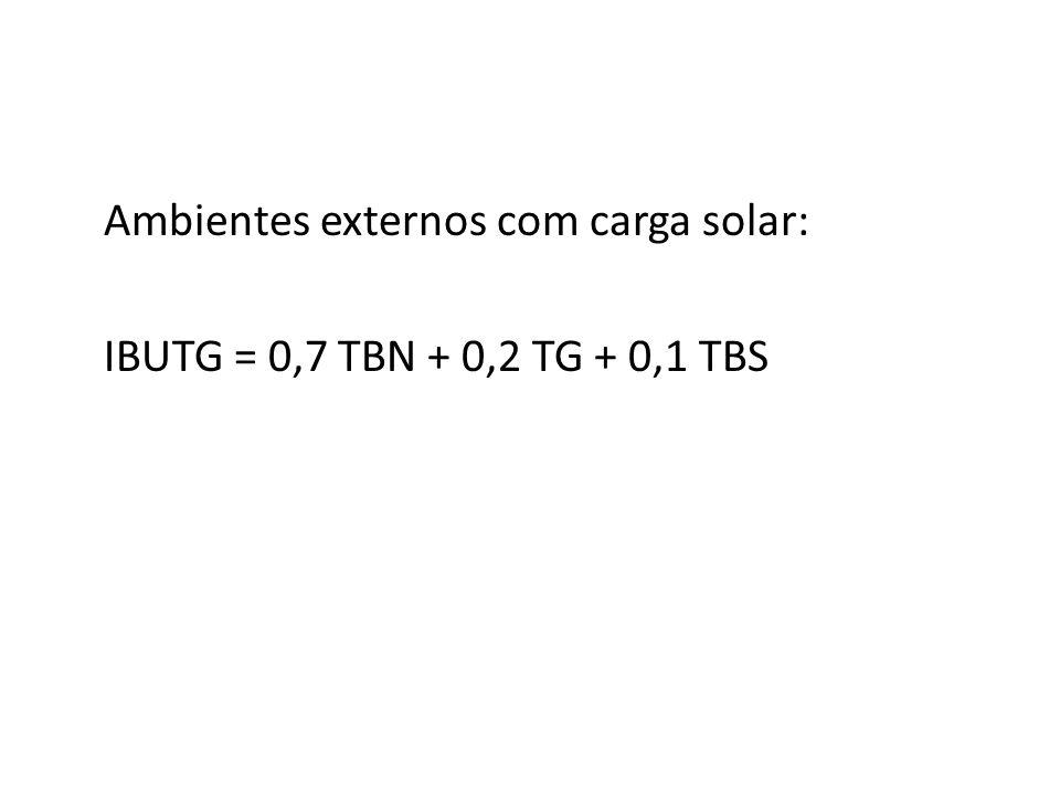 Ambientes externos com carga solar: IBUTG = 0,7 TBN + 0,2 TG + 0,1 TBS