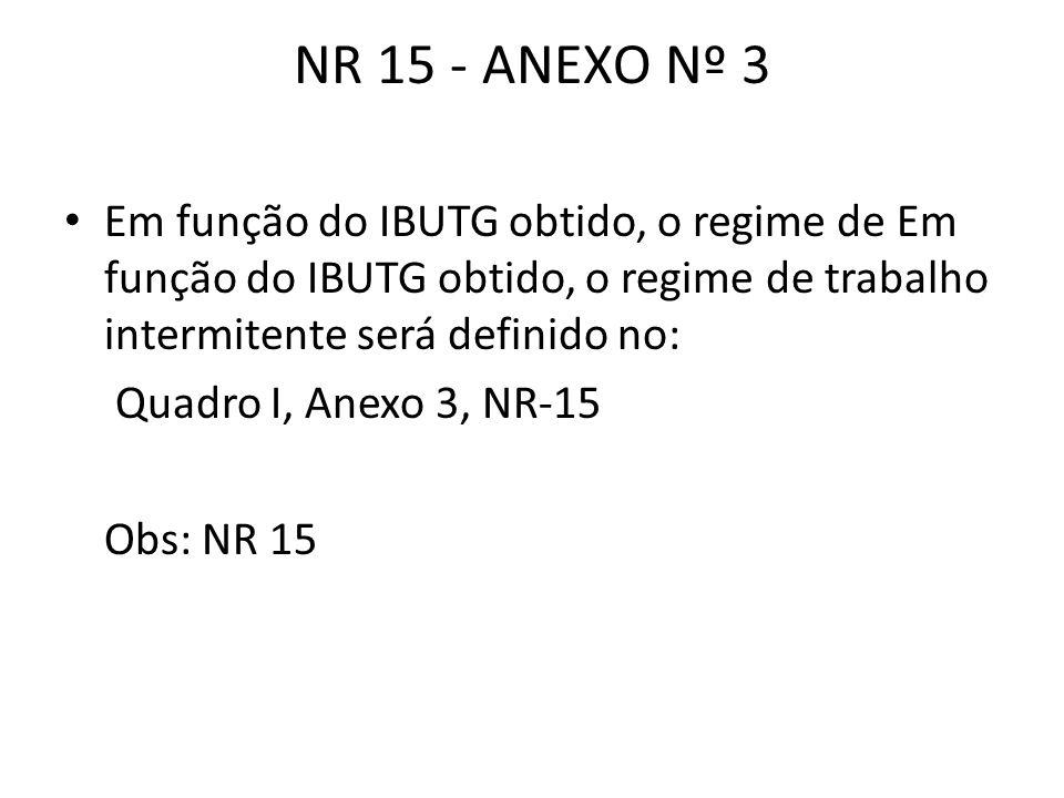 NR 15 - ANEXO Nº 3 Em função do IBUTG obtido, o regime de Em função do IBUTG obtido, o regime de trabalho intermitente será definido no: