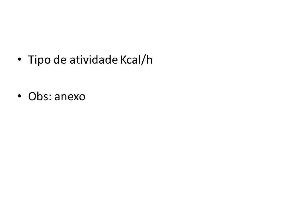 Tipo de atividade Kcal/h