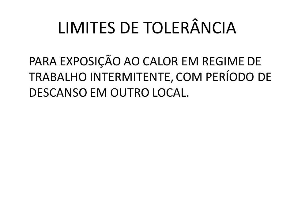 LIMITES DE TOLERÂNCIA PARA EXPOSIÇÃO AO CALOR EM REGIME DE TRABALHO INTERMITENTE, COM PERÍODO DE DESCANSO EM OUTRO LOCAL.