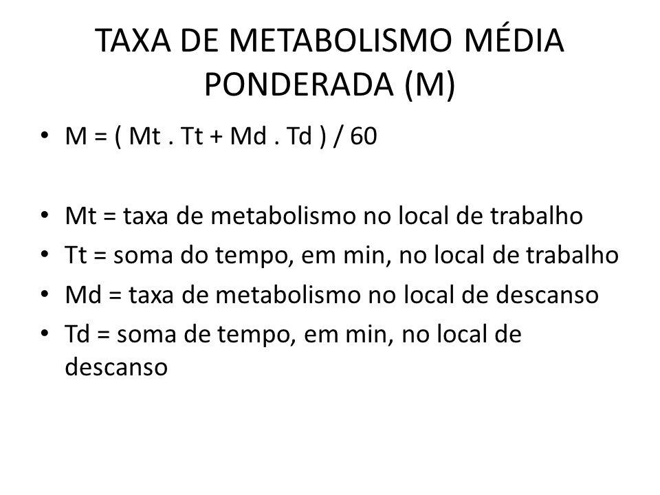 TAXA DE METABOLISMO MÉDIA PONDERADA (M)
