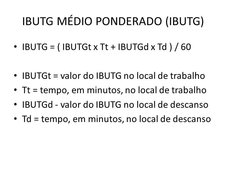 IBUTG MÉDIO PONDERADO (IBUTG)