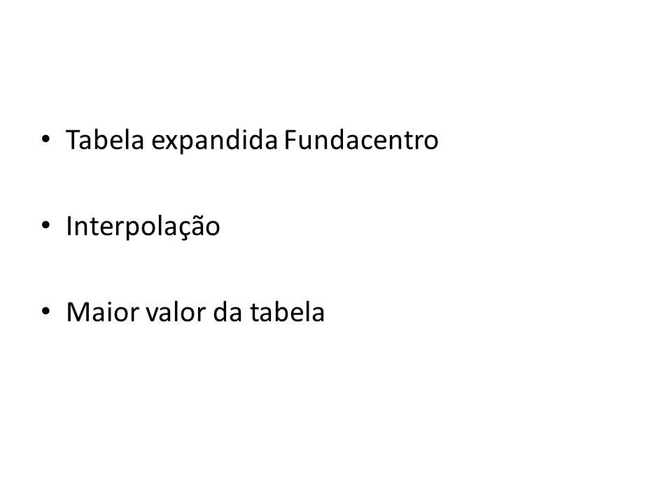 Tabela expandida Fundacentro