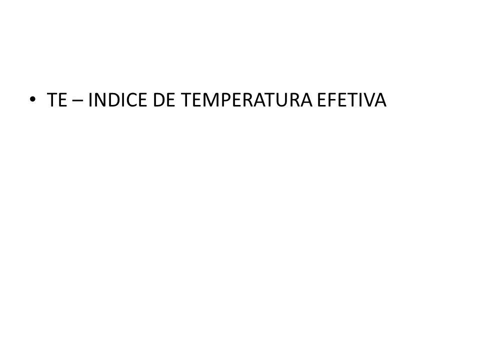 TE – INDICE DE TEMPERATURA EFETIVA