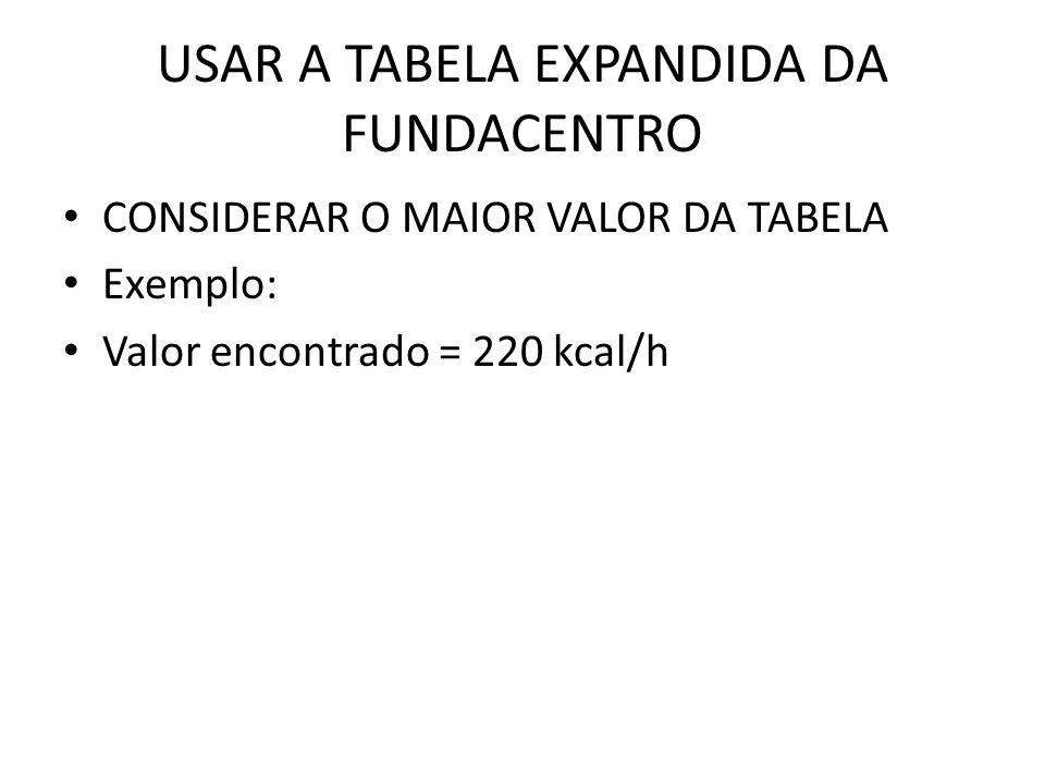 USAR A TABELA EXPANDIDA DA FUNDACENTRO