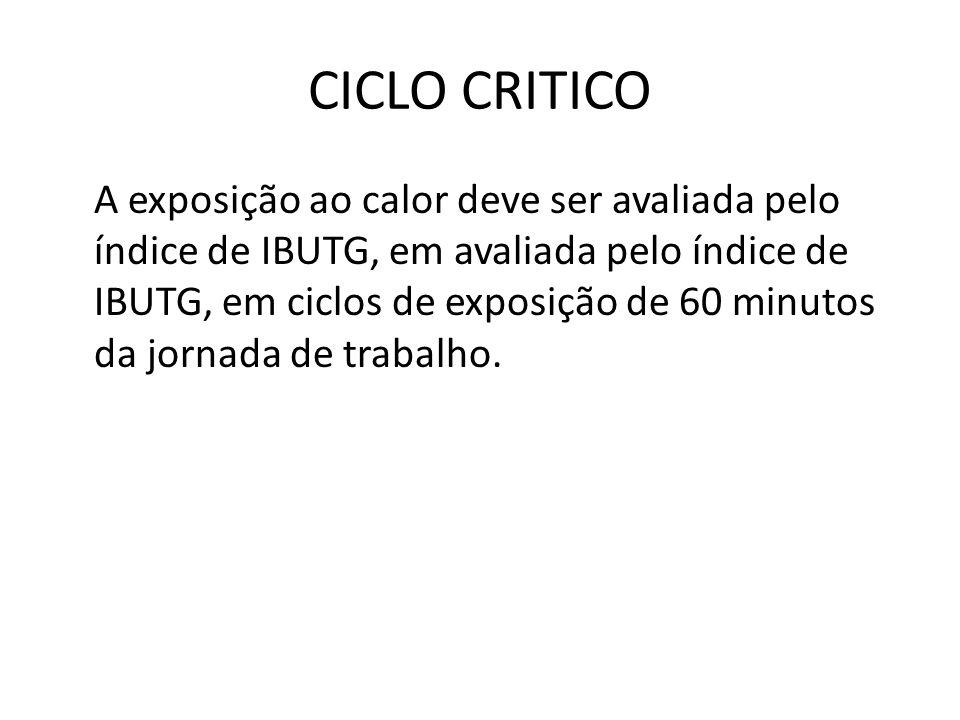 CICLO CRITICO