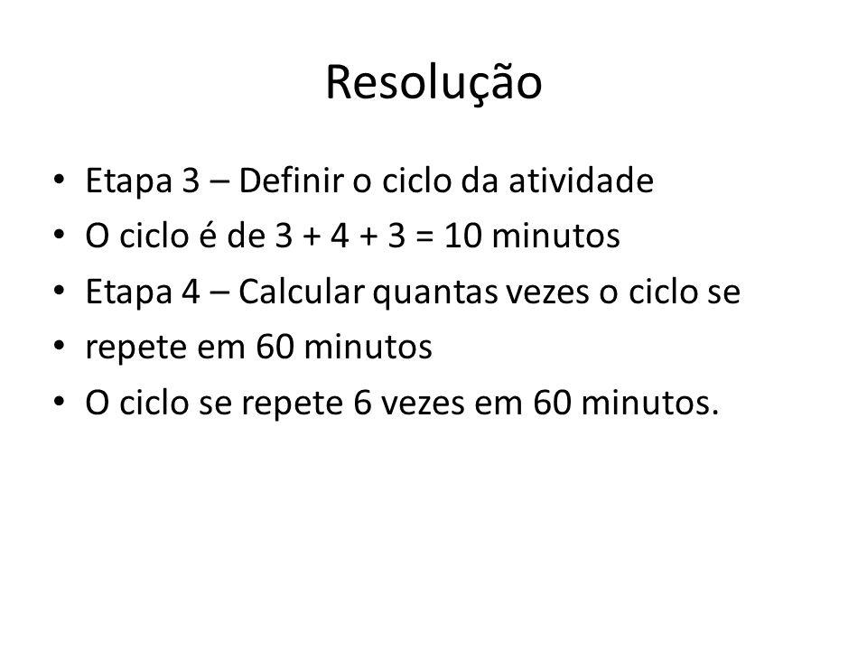 Resolução Etapa 3 – Definir o ciclo da atividade