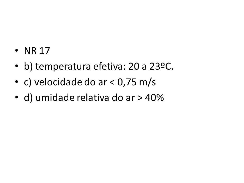NR 17 b) temperatura efetiva: 20 a 23ºC. c) velocidade do ar < 0,75 m/s.