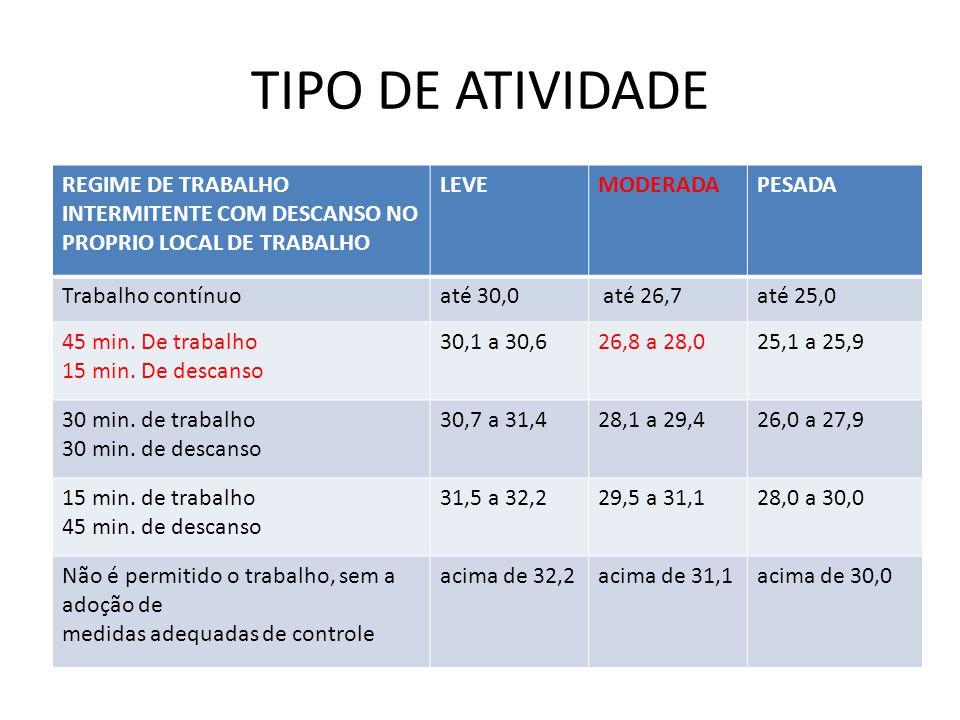 TIPO DE ATIVIDADE REGIME DE TRABALHO INTERMITENTE COM DESCANSO NO PROPRIO LOCAL DE TRABALHO. LEVE.