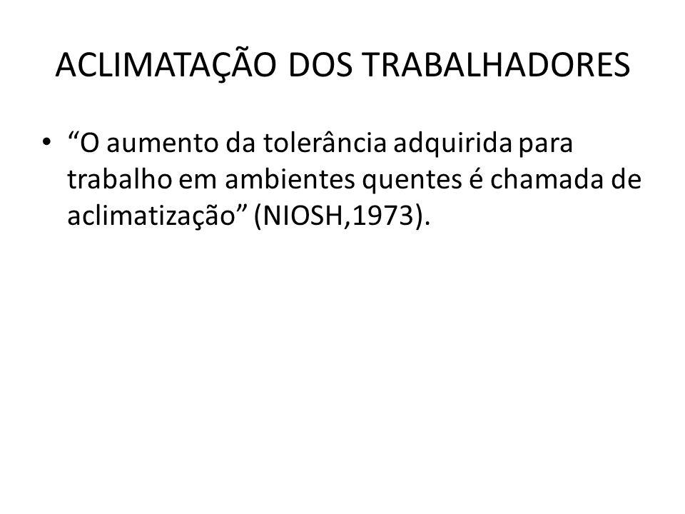 ACLIMATAÇÃO DOS TRABALHADORES