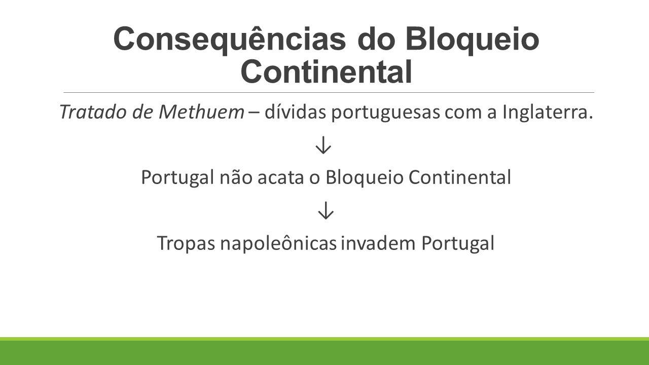 Consequências do Bloqueio Continental