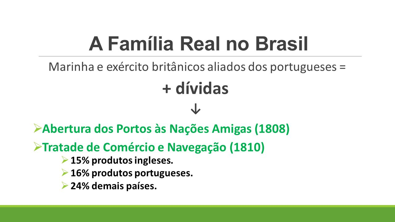 A Família Real no Brasil