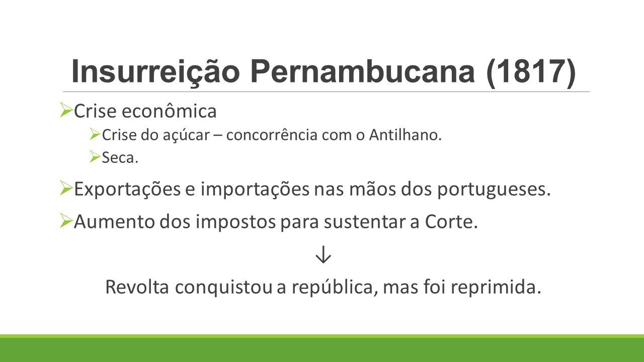 Insurreição Pernambucana (1817)