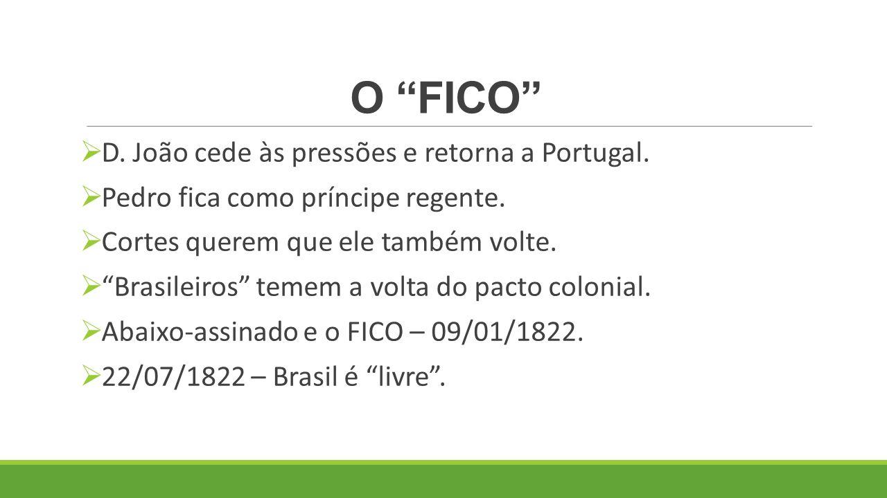 O FICO D. João cede às pressões e retorna a Portugal.