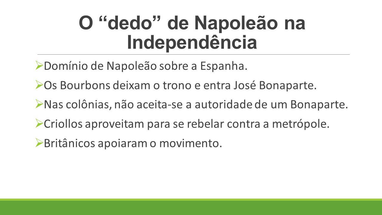 O dedo de Napoleão na Independência