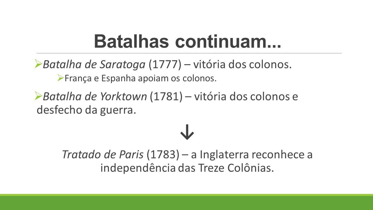 Batalhas continuam... Batalha de Saratoga (1777) – vitória dos colonos. França e Espanha apoiam os colonos.