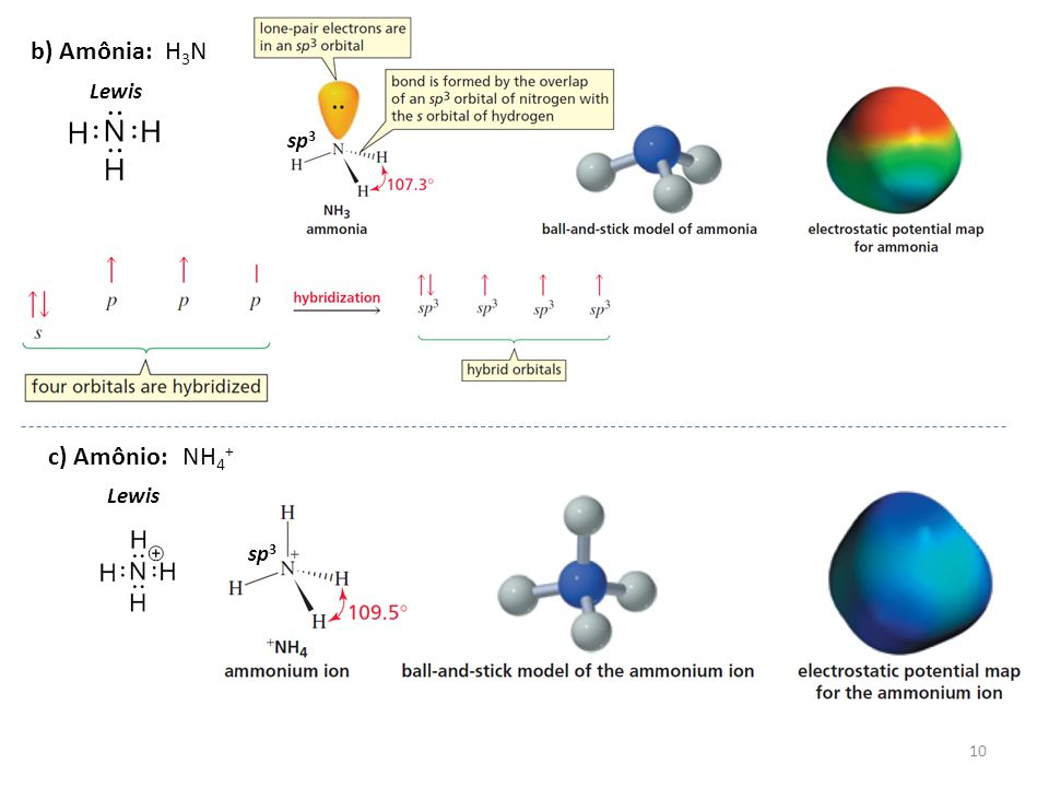 b) Amônia: H3N Lewis sp3 c) Amônio: NH4+ Lewis sp3
