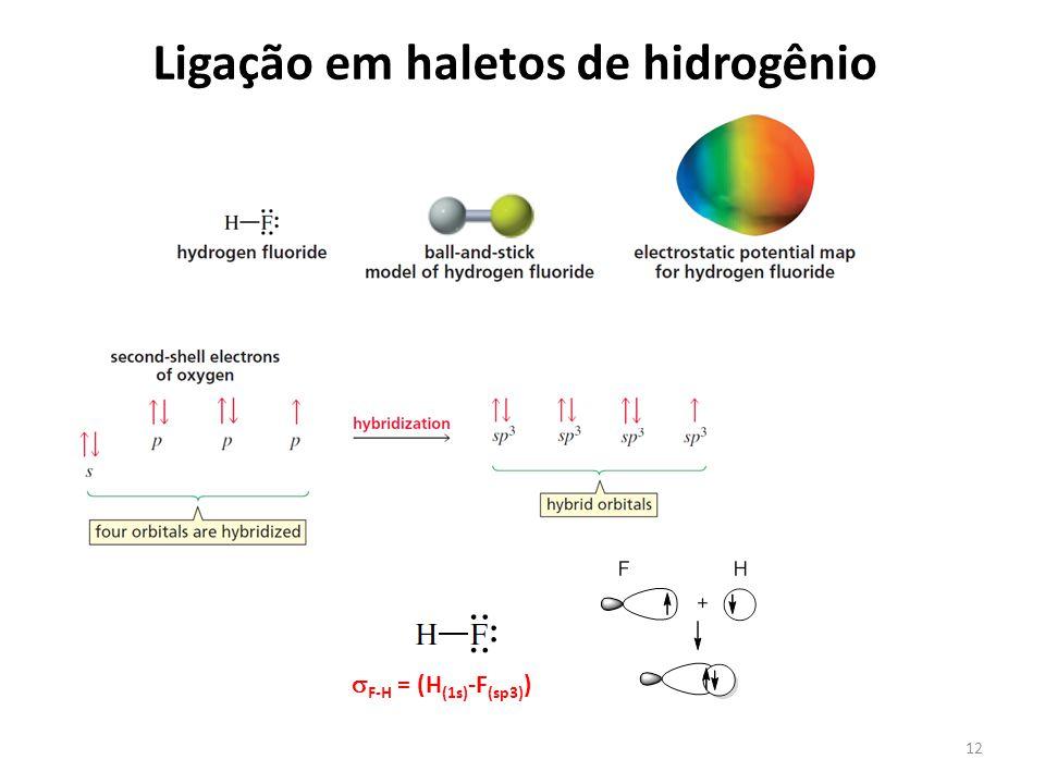Ligação em haletos de hidrogênio