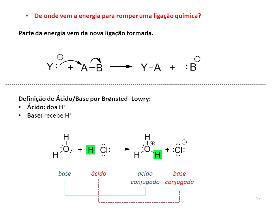 De onde vem a energia para romper uma ligação química