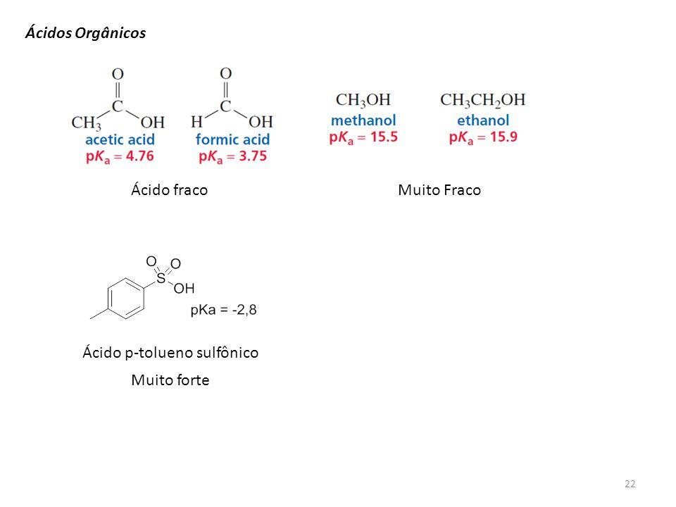Ácidos Orgânicos Ácido fraco Muito Fraco Ácido p-tolueno sulfônico Muito forte