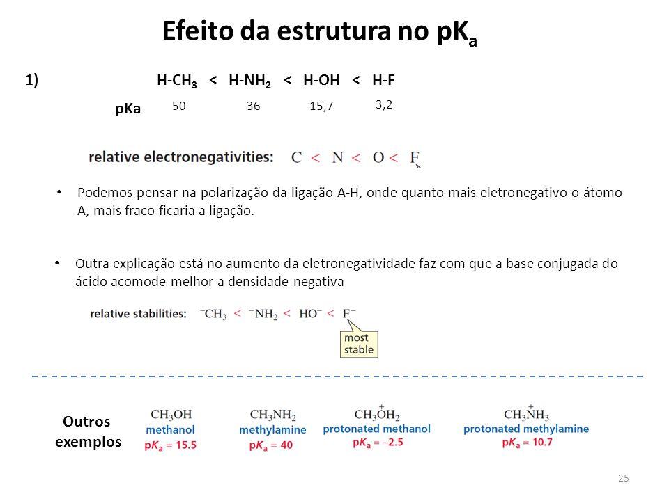 Efeito da estrutura no pKa