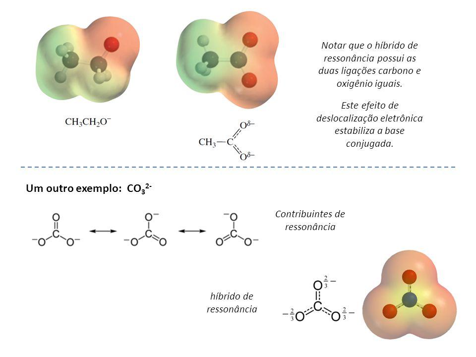 Notar que o híbrido de ressonância possui as duas ligações carbono e oxigênio iguais.