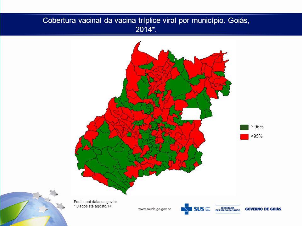 Cobertura vacinal da vacina tríplice viral por município. Goiás, 2014*.