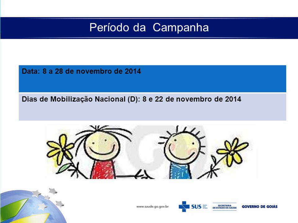 Período da Campanha Data: 8 a 28 de novembro de 2014