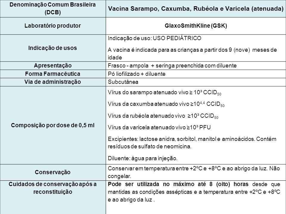 Vacina Sarampo, Caxumba, Rubéola e Varicela (atenuada)