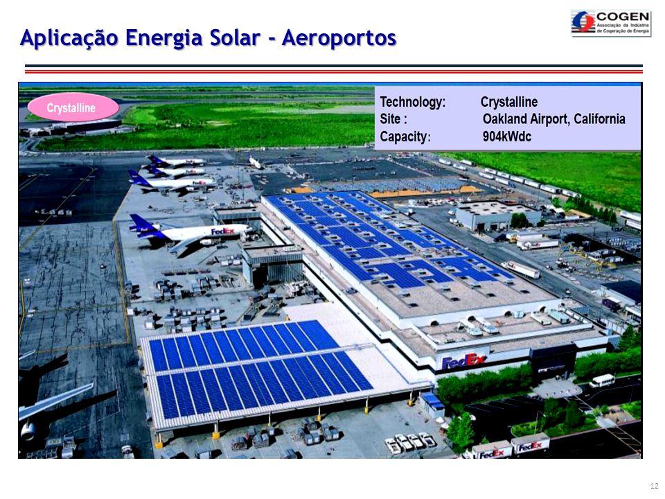 Aplicação Energia Solar - Aeroportos