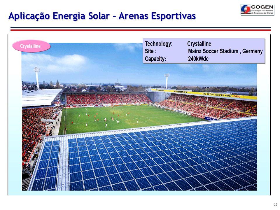 Aplicação Energia Solar – Arenas Esportivas