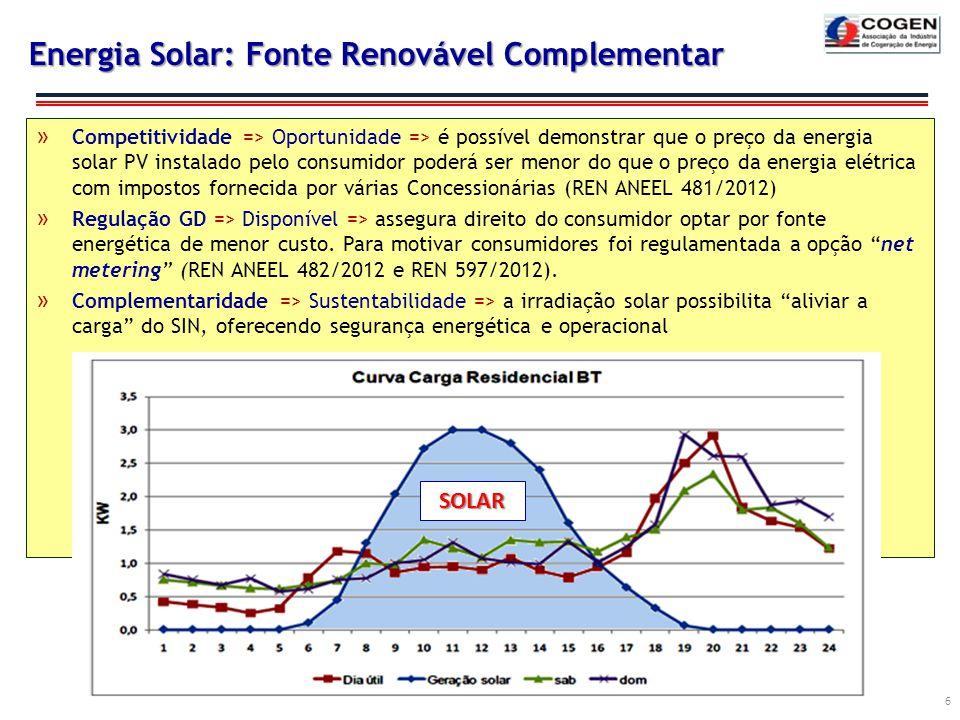 Energia Solar: Fonte Renovável Complementar