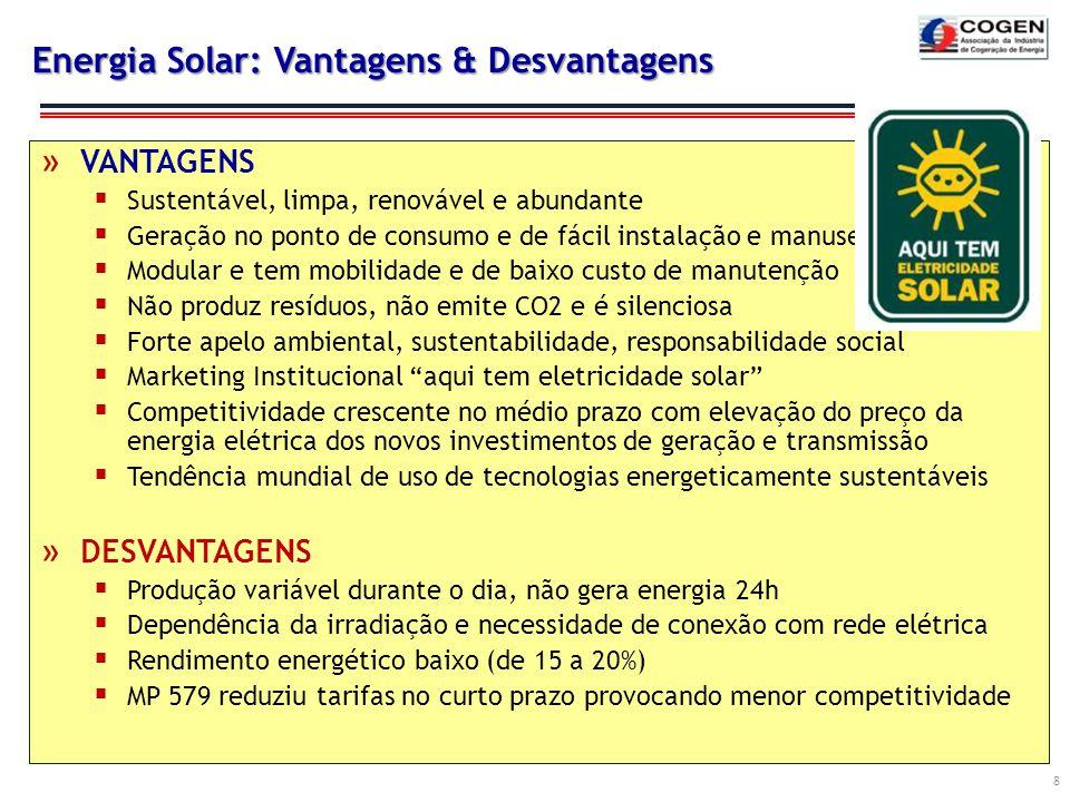 Energia Solar: Vantagens & Desvantagens