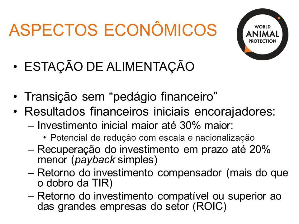 ASPECTOS ECONÔMICOS ESTAÇÃO DE ALIMENTAÇÃO