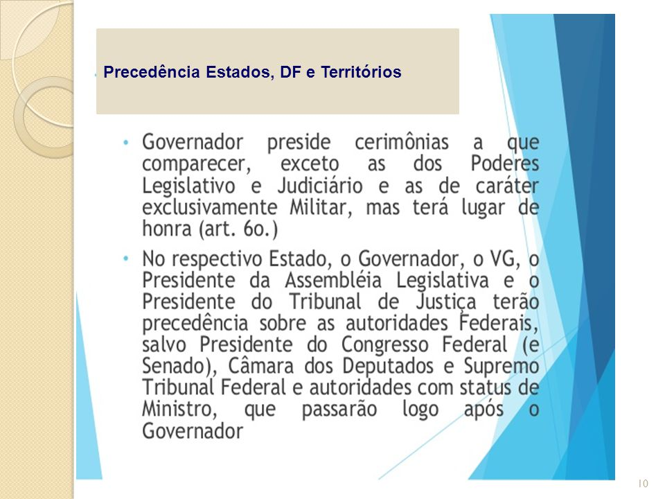 Precedência Estados, DF e Territórios