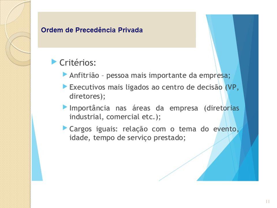 Ordem de Precedência Privada