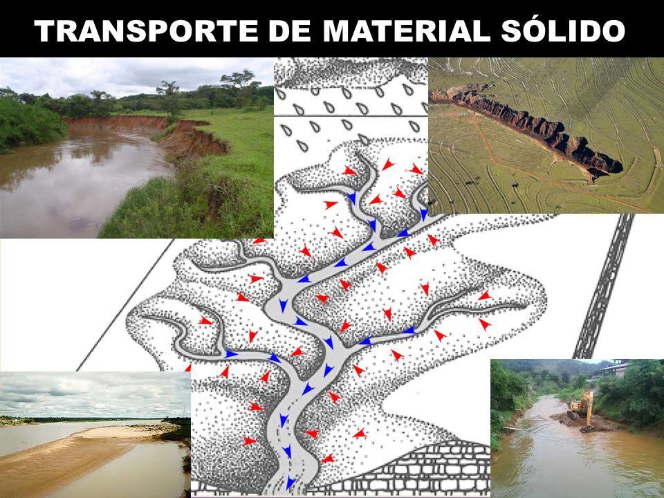 TRANSPORTE DE MATERIAL SÓLIDO