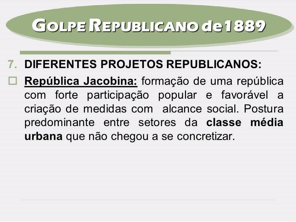 GOLPE REPUBLICANO de1889 DIFERENTES PROJETOS REPUBLICANOS: