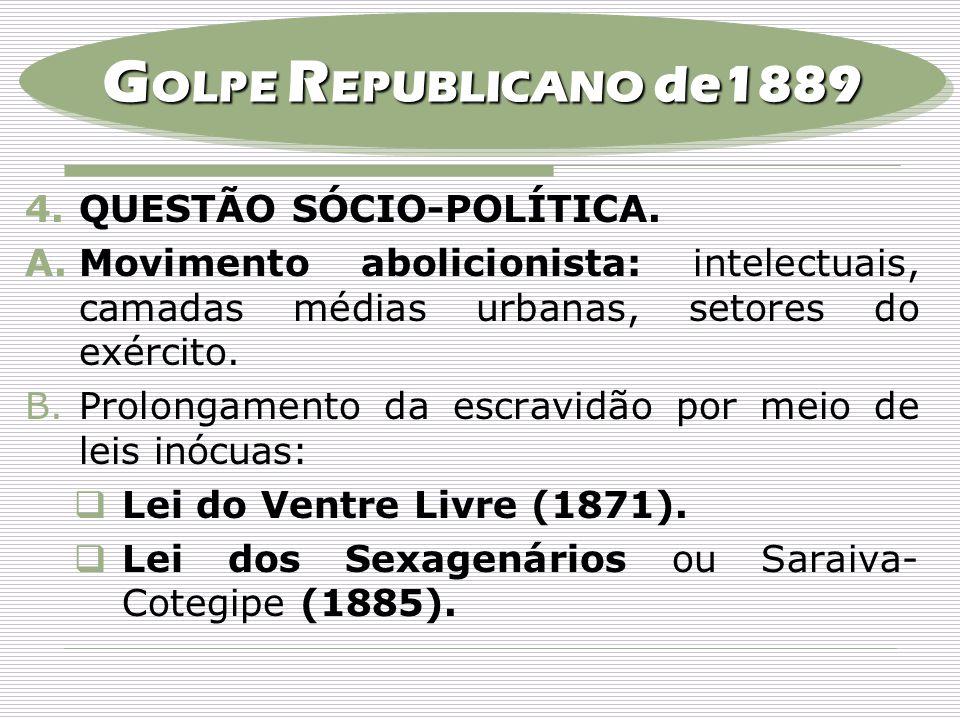 GOLPE REPUBLICANO de1889 QUESTÃO SÓCIO-POLÍTICA.