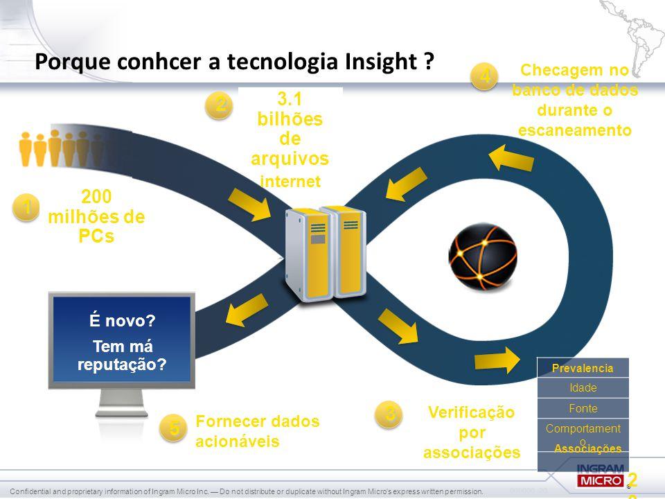 Porque conhcer a tecnologia Insight