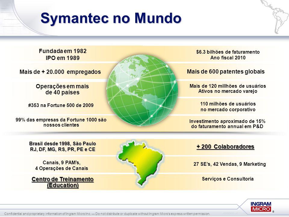 Symantec no Mundo Fundada em 1982 IPO em 1989