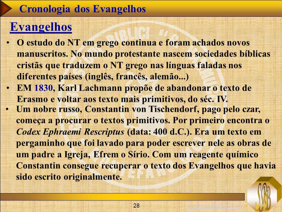 Evangelhos Cronologia dos Evangelhos
